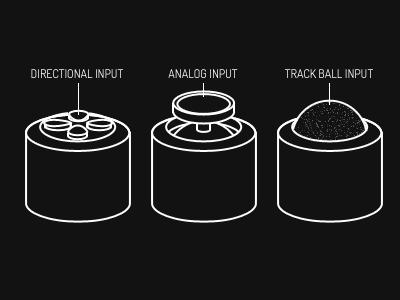 Input blueprints