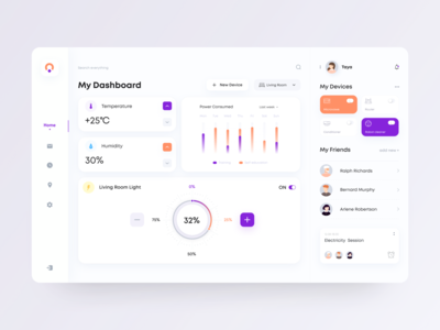 Smart Home Dashboard smarthome dashboard ui dashboad typography concept website uxui design ui