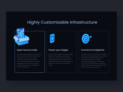 ZAP Protocol Website cinema4d after effects animation ae motion graphics motion 3dillustration 3d dapps blockchain oracle defi cryptocurrency crypto website ux illustration uxui design ui