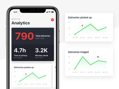 Deliveries Analytics stats data analytics cards mobile ios iphone ux ui design