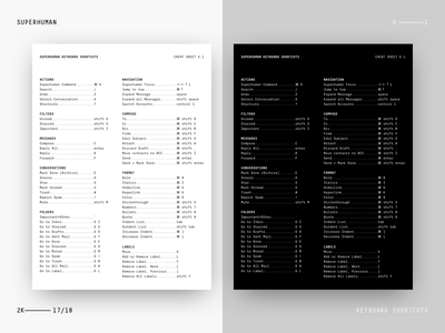 Superhuman Keyboard Shortcuts ⌨️ swiss modern monochrome shortcuts email branding illustrator poster monotype typography graphic design superhuman