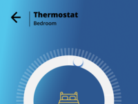 Thermostat Dashboard