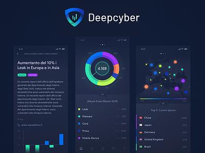Cybersecurity App dashboard design dashboard graph colors design cybersecurity app mobile ui user interface ux ui