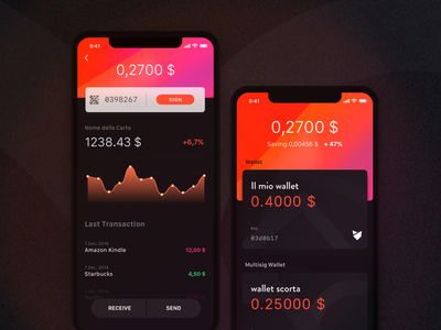 Multisignature Wallets cryptocurrency cryptocurrency app finance bitcoin wallet design mobile ui app user interface ux ui