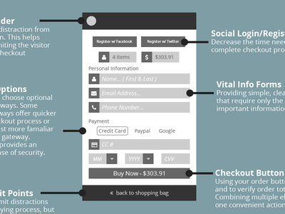 eCommerce mobile checkout page design mobile design ui ux stage stores ecommerce