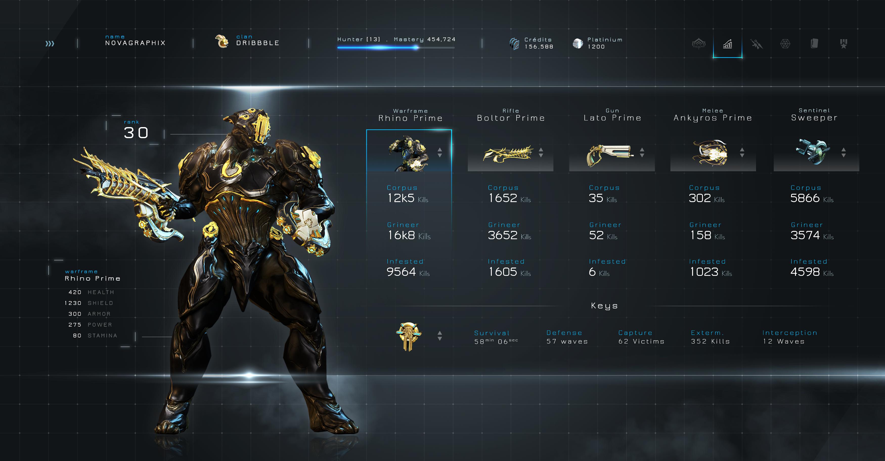 Eve Online Sigil Build