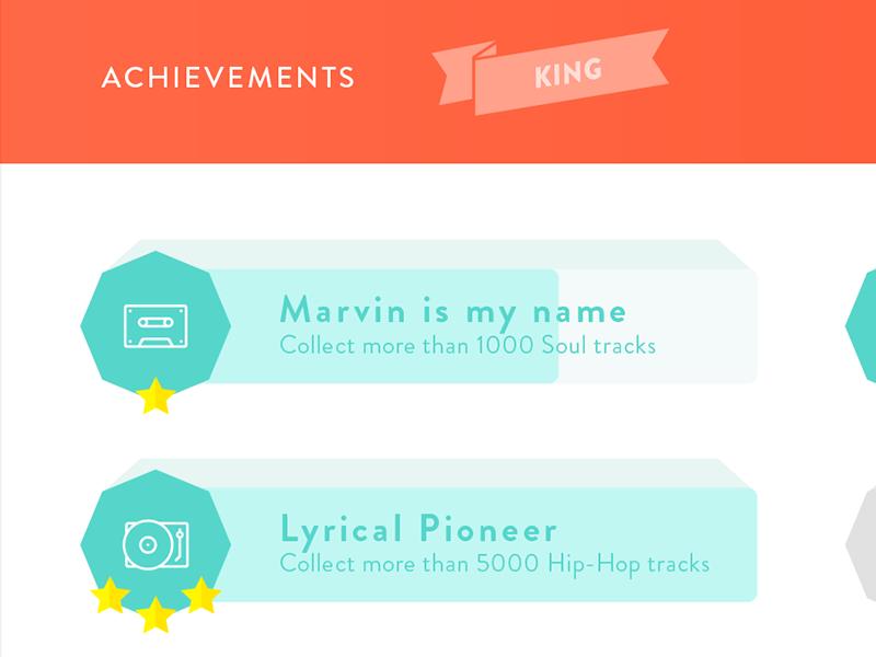 Museo achievements details 4