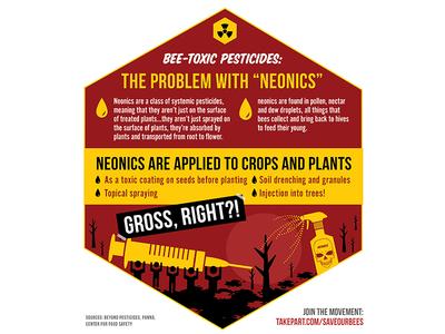 #SaveOurBees Infographic