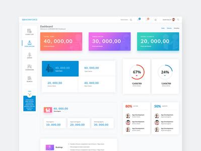 Sales Dashboard UI Design