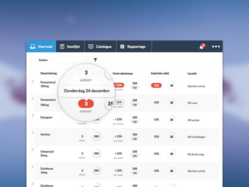 Stockr amsterdam app dashboard hospital healthcare stock stockr ehealth health inventory