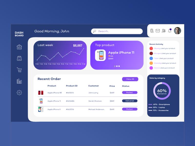 E-Commerce Dashboard Design Concept xd design xd adobe xd uiux web design ux ui design uidesign ui design