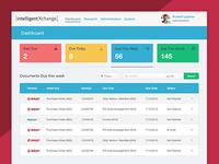 Admin Form Building Screens