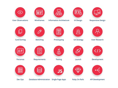 Process Icons clean line icons ui ux process sketch icons