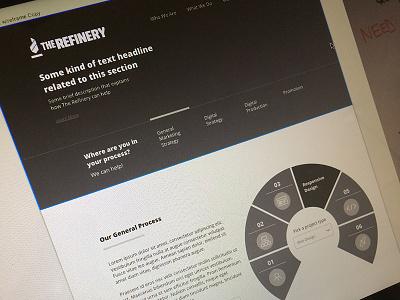 Homepage Wireframe refinery sketchapp sketch process wireframe homepage