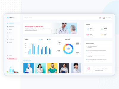 Medical Dashboard Overview