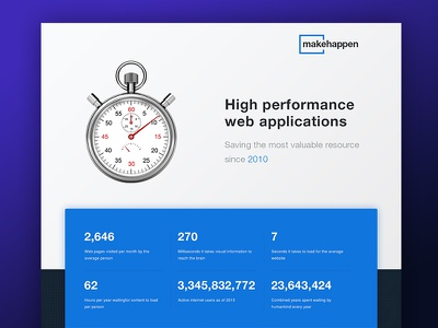 Landing Page design for makehappen blue simple clean trendy subscribe watch data webdesign ux ui design landing page