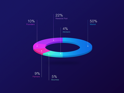 Pie chart web report graph chart illustration ux blue ui