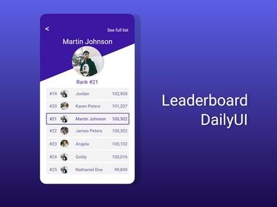 Leaderboard - DailyUI 019