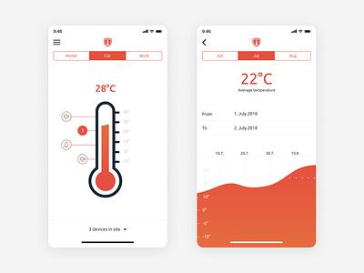 Temperature control - app ui ux control degree tabs from orange red mobile app minimal ios calendar thermometer temperature app