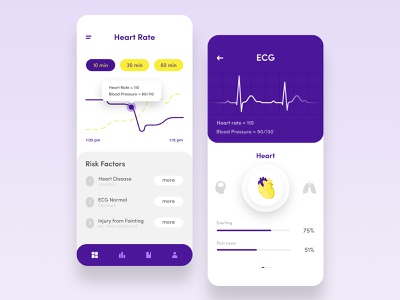Fainting Tracking App stats mobile app design mobile app mobile modern minimal health care health app health medical care medical app medical heartbeat heart graph chart tracking app tracking analytics analytic