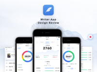 The Write App Design Review