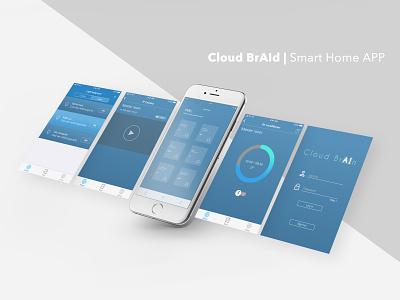 Smart Home APP ios7 iosapp smarthome mobile application ux ui design