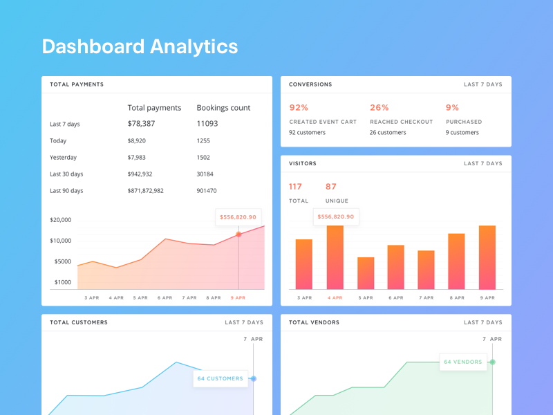 FREEBIE - Dashboard Analytics gradient bright ux ui minimal clean graph statistics analytics dashboard freebie free