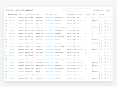 Call Log material product ui architecture ux saas callcenter log call