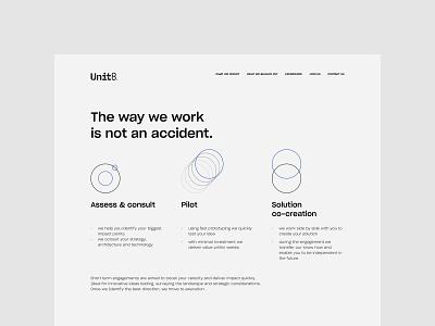 Unit 8 - What We Offer web uidesign minimalistic webdesign