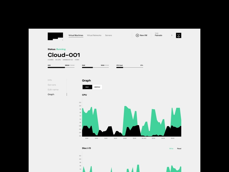 Fabrado - Graphs cloud typography web uidesign webdesign minimalistic