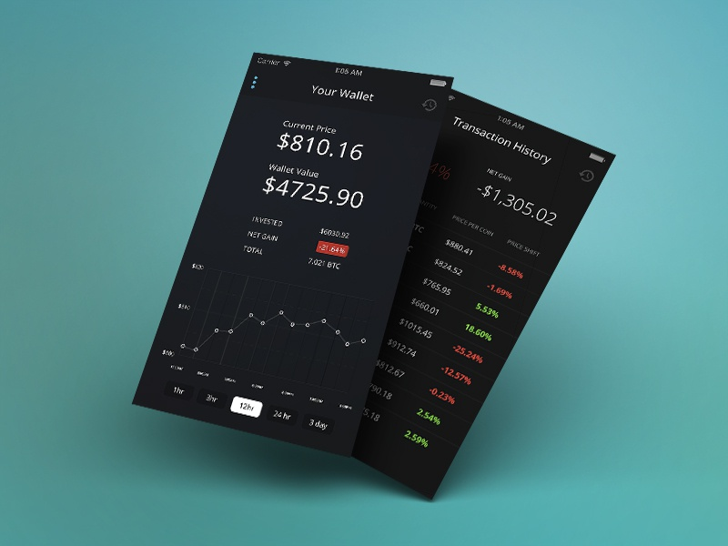 Bitcoin Investment Tracker ios bitcoin investment finance wallet cryptocurrency dashboard app chart
