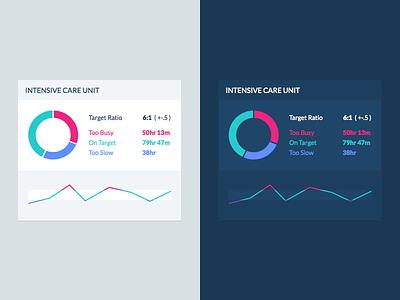Hospital Dashboard healthcare dashboard data visualization