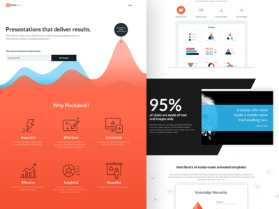 Product Website Preview graphics icons deck landing page website