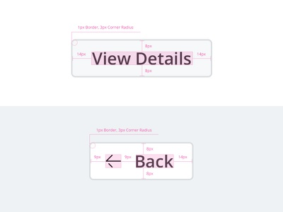 Anatomy Of A Button style guide ux ui button