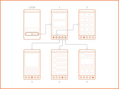 Navigation Illustration orange lines navigation prototype wireframe illustration design mobile