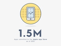 1.5m Apps