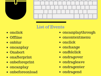 Events in Javascript keyboard mouse javascript cover design