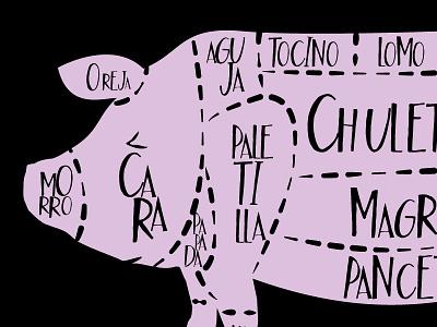 Pork Parts 2 pork pig parts food pink