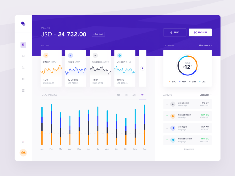 Crypto Dashboard dashboard product activity cryptocurrency statistics payment fintech chart finance balance bitcoin wallet crypto ui