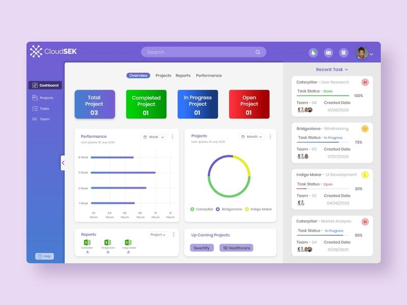 kanban dashboard kanban board user experience design user interface design dashboard design