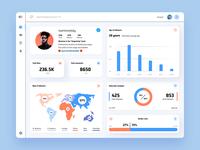 Instagram analytics Dashboard