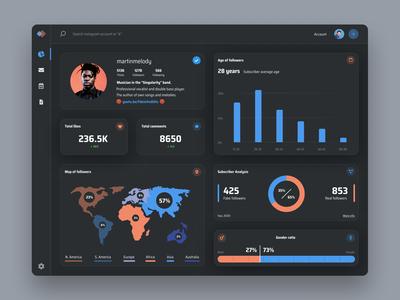 Analysis dashboard - dark version