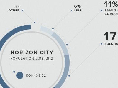 Prometheus - Weyland Industries Infographic prometheus movie illustration infographic data visualization graph chart