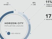 Prometheus - Weyland Industries Infographic