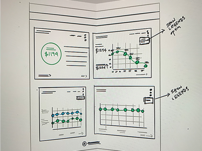 Botmetric Dashboard Page UI Wireframe Sketch