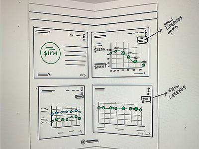 Botmetric Dashboard Page UI Wireframe Sketch cloud botmetric cost dashboard dashboad ui cloud dashboard aws botmetric