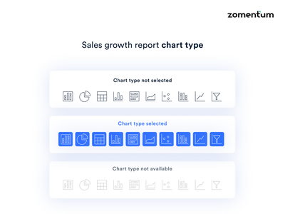 MSP Sales growth report chart type charts sales crm zomentum icons charting sales report sales chart report chart chart type chart msp