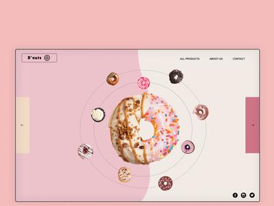 D'nuts Website Design