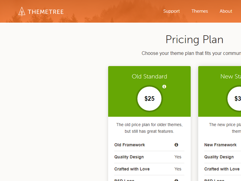 ThemeTree Pricing Plan [WIP] plan pricing themetree