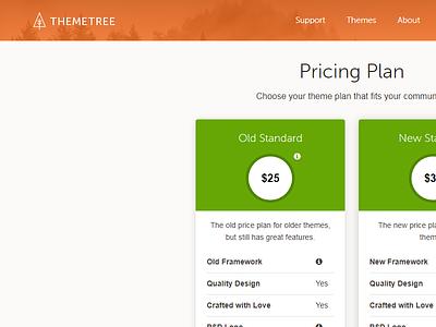 ThemeTree Pricing Plan [WIP] plan pricing themetree